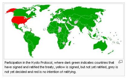 Countries supporting Kyoto Protocol